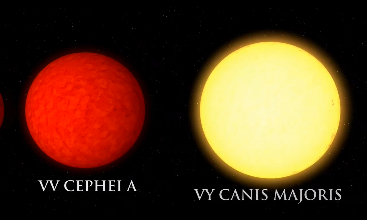 Canis Majoris to Mars - Pics about space